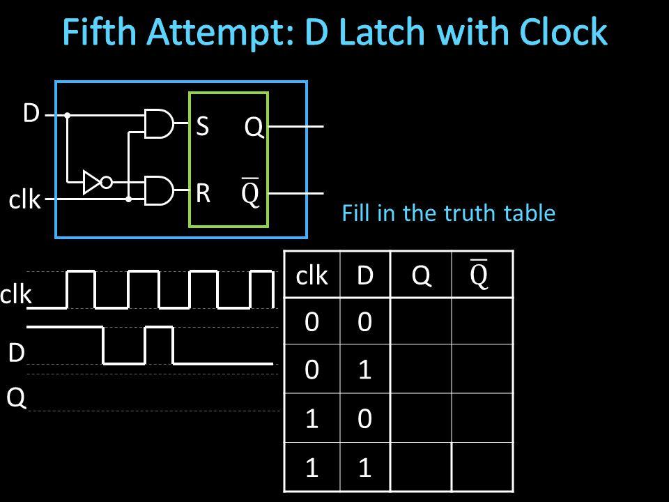 S R D clk Q DQ 00 01 10 11 D Q Fill in the truth table