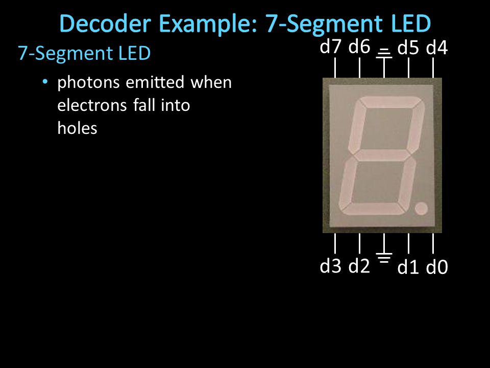 7-Segment LED photons emitted when electrons fall into holes d7d6 d5d4 d3d2 d1d0