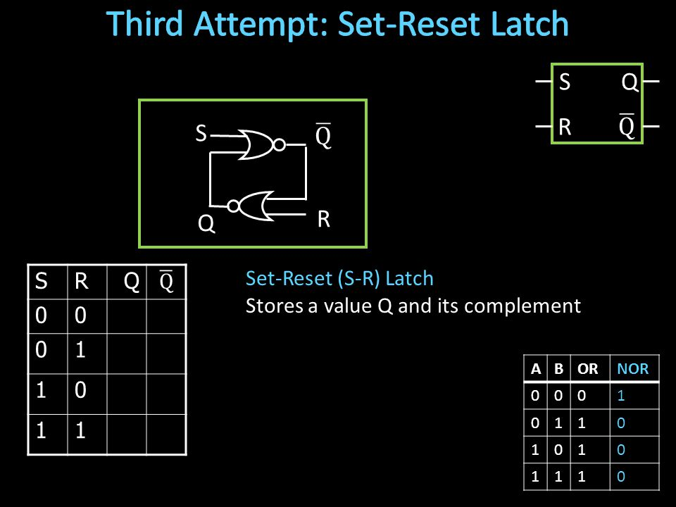 Set-Reset (S-R) Latch Stores a value Q and its complement SRQ S R Q ABORNOR S R Q