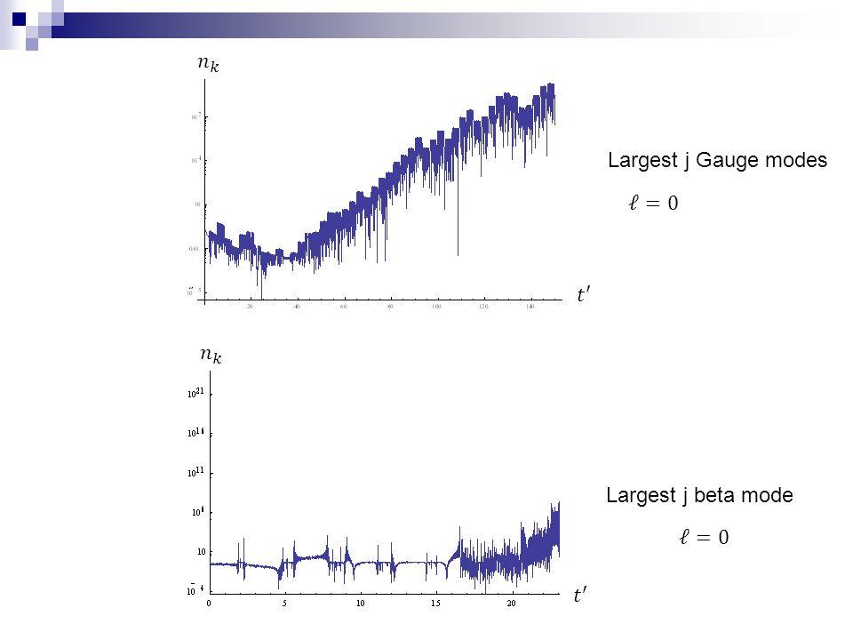 Largest j Gauge modes Largest j beta mode