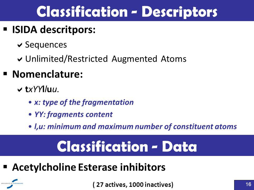 Classification - Descriptors  ISIDA descritpors:  Sequences  Unlimited/Restricted Augmented Atoms  Nomenclature:  txYYlluu. x: type of the fragme