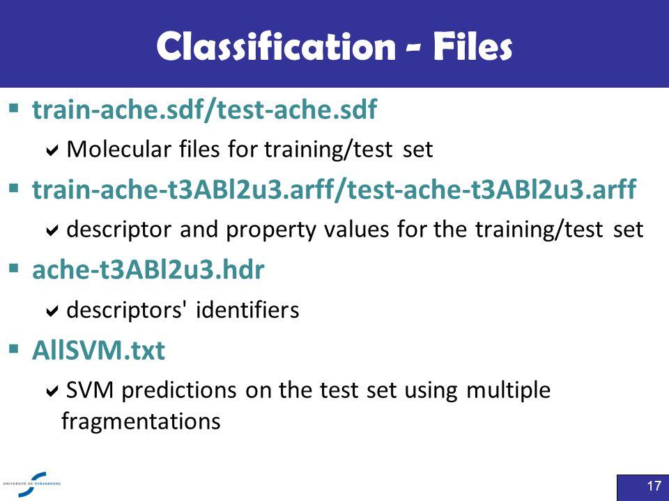 Classification - Files  train-ache.sdf/test-ache.sdf  Molecular files for training/test set  train-ache-t3ABl2u3.arff/test-ache-t3ABl2u3.arff  des