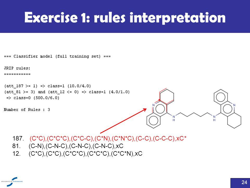 Exercise 1: rules interpretation 24 187. (C*C),(C*C*C),(C*C-C),(C*N),(C*N*C),(C-C),(C-C-C),xC* 81. (C-N),(C-N-C),(C-N-C),(C-N-C),xC 12. (C*C),(C*C),(C