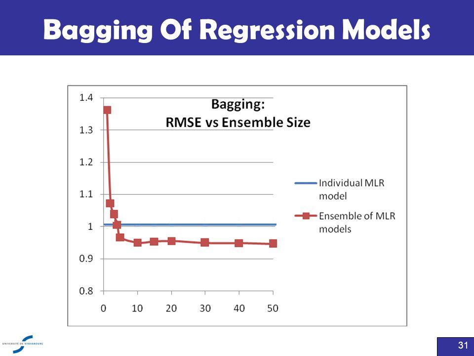 Bagging Of Regression Models 31