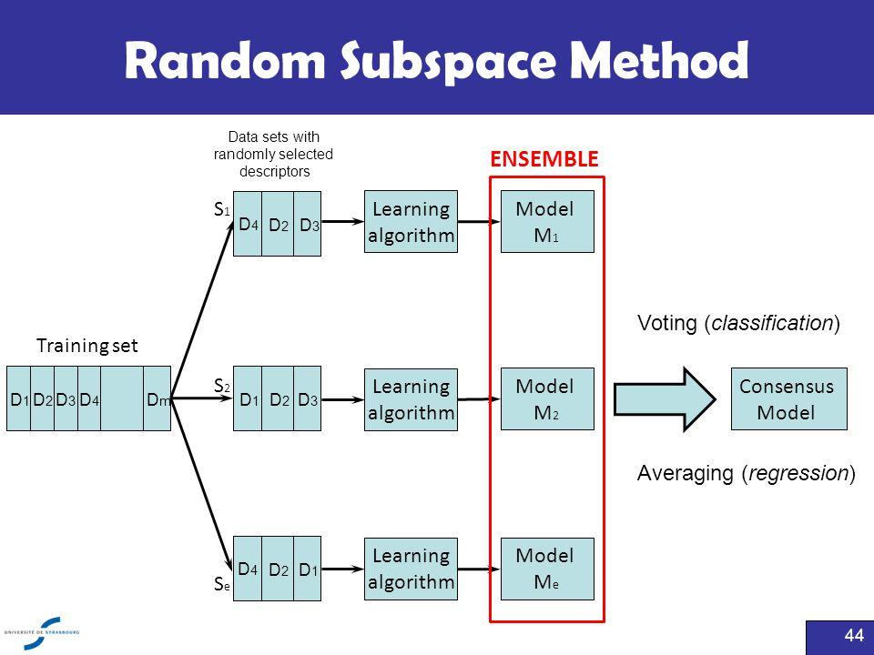 Random Subspace Method 44 Training set Learning algorithm Model M 1 Learning algorithm Model M 2 Learning algorithm Model M e ENSEMBLE Consensus Model