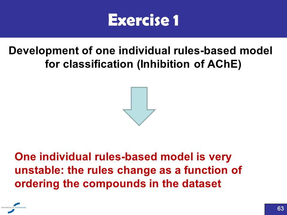 Exercise 1 63 Development of one individual rules-based model for classification (Inhibition of AChE) One individual rules-based model is very unstabl