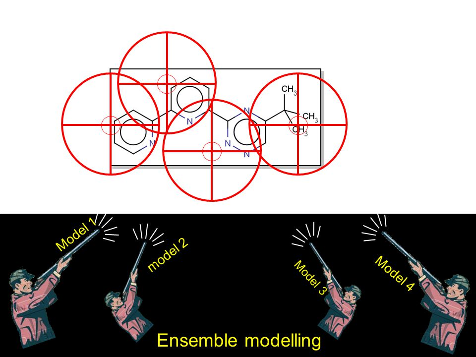 Ensemble modelling Model 1 model 2 Model 3 Model 4