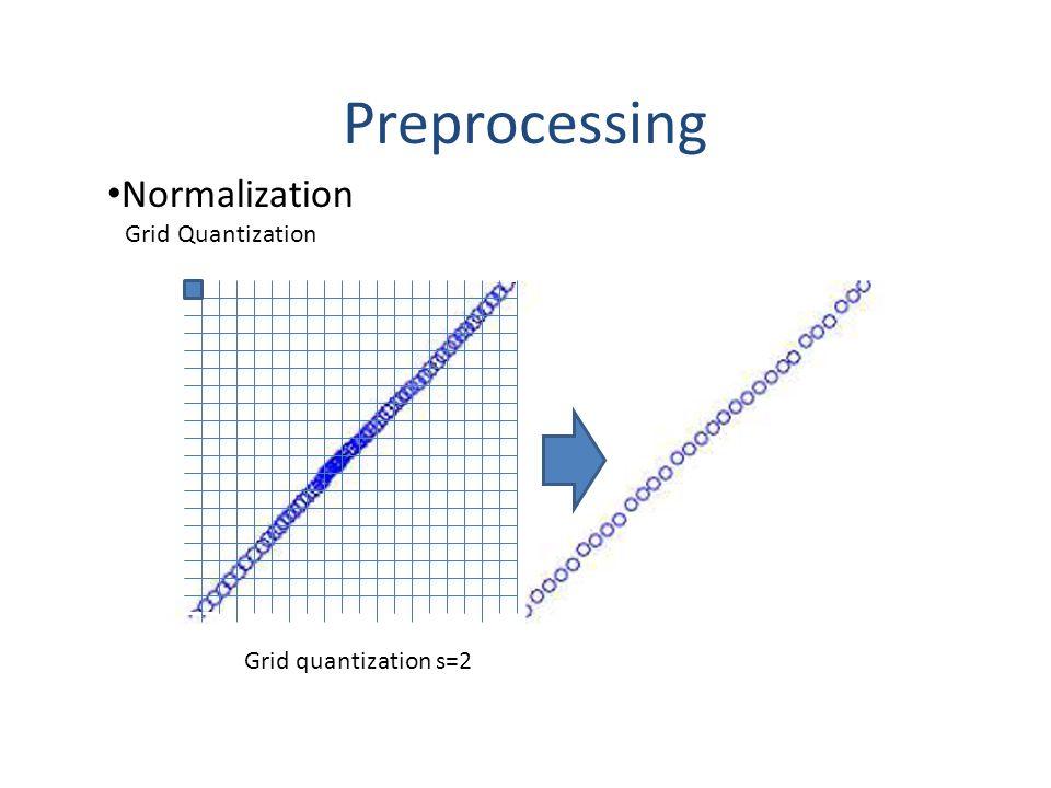 Preprocessing Grid quantization s=2 Normalization Grid Quantization