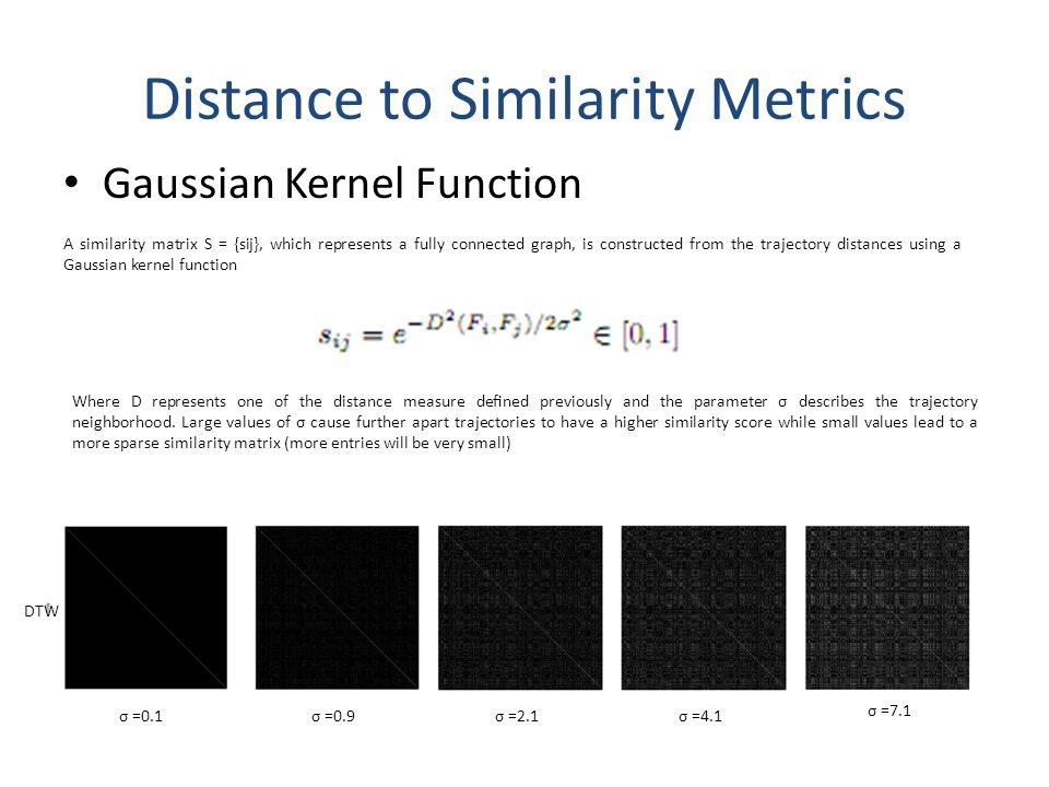 Gaussian Kernel Function Distance to Similarity Metrics A similarity matrix S = {sij}, which represents a fully connected graph, is constructed from the trajectory distances using a Gaussian kernel function Where D represents one of the distance measure defined previously and the parameter σ describes the trajectory neighborhood.