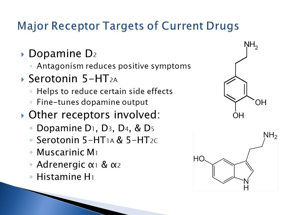  Dopamine D 2 ◦ Antagonism reduces positive symptoms  Serotonin 5-HT 2A ◦ Helps to reduce certain side effects ◦ Fine-tunes dopamine output  Other receptors involved: ◦ Dopamine D 1, D 3, D 4, & D 5 ◦ Serotonin 5-HT 1A & 5-HT 2C ◦ Muscarinic M 1 ◦ Adrenergic α 1 & α 2 ◦ Histamine H 1