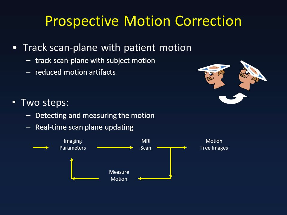 Prospective Motion Correction Track scan-plane with patient motion –track scan-plane with subject motion –reduced motion artifacts Two steps: –Detecting and measuring the motion –Real-time scan plane updating Imaging Parameters MRI Scan Measure Motion Free Images