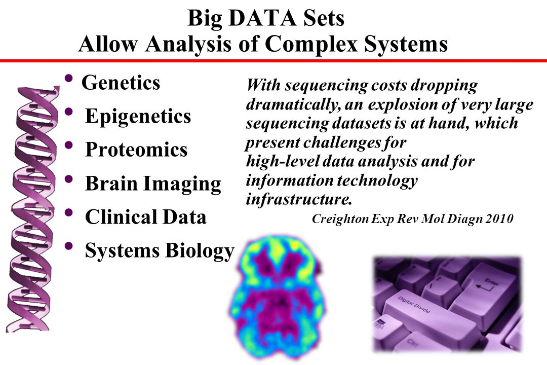 BIG DATA: Advisory Committee to NIH Director Data and Informatics Working Group (DIWG) (Drs.