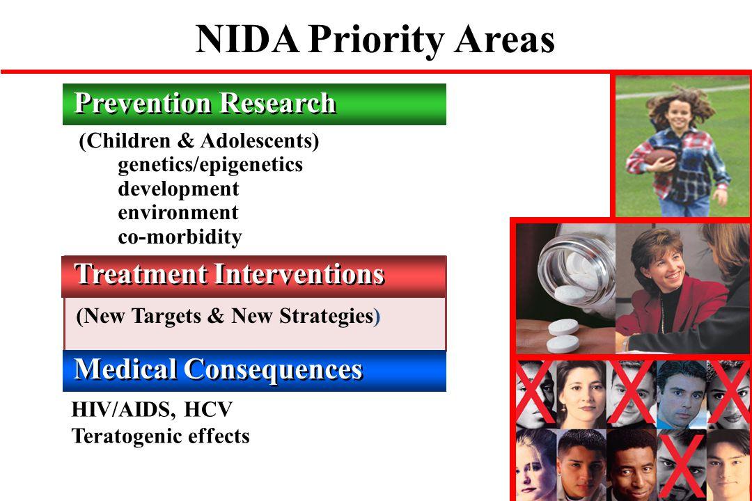 Westergaard RP et al., J Int AIDS Soc 2012; 15:10.