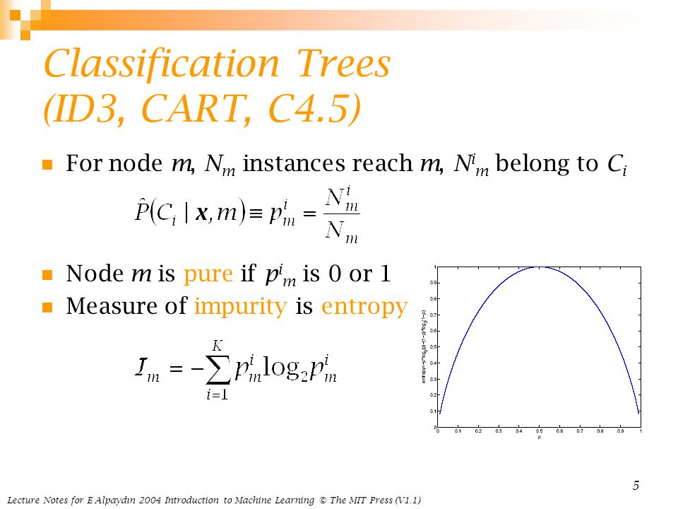 Lecture Notes for E Alpaydın 2004 Introduction to Machine Learning © The MIT Press (V1.1) 6 Best Split If node m is pure, generate a leaf and stop, otherwise split and continue recursively Impurity after split: N mj of N m take branch j.