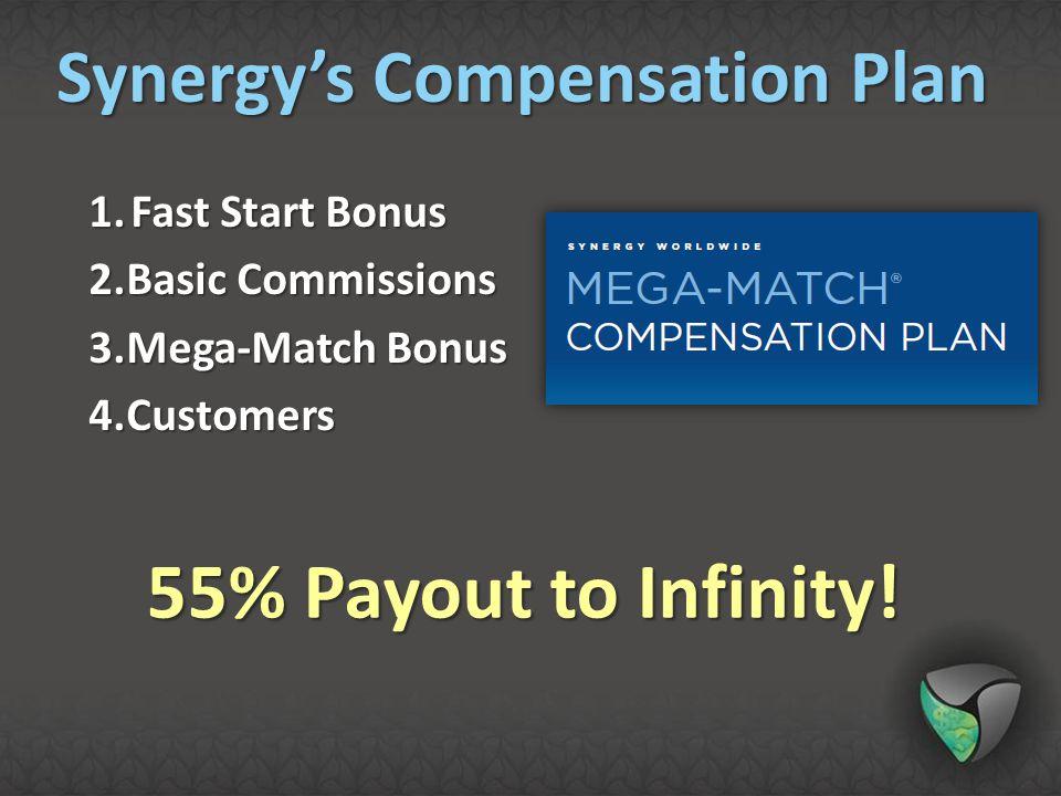 1.Fast Start Bonus 2.Basic Commissions 3.Mega-Match Bonus 4.Customers Synergy's Compensation Plan 55% Payout to Infinity!