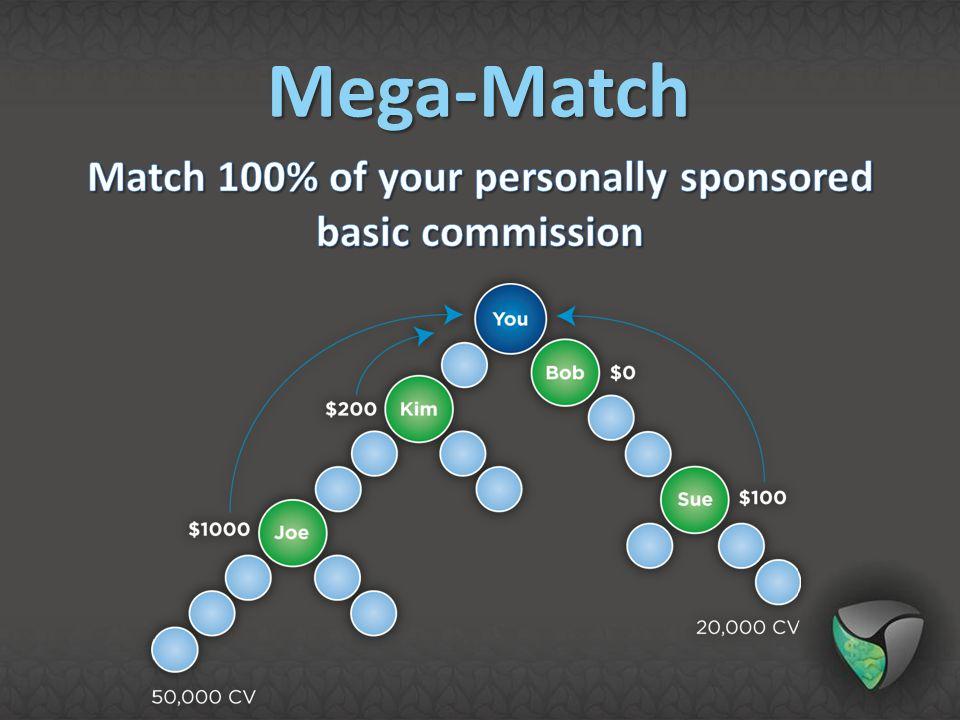 Mega-Match