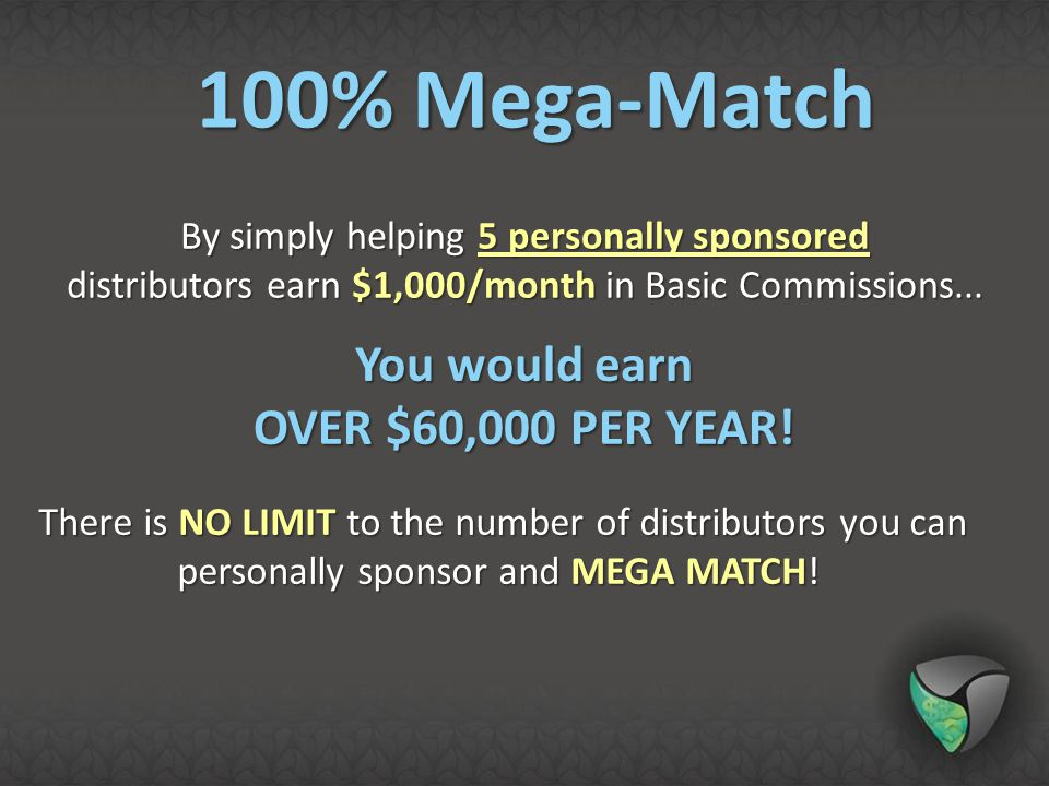 By simply helping 5 personally sponsored distributors earn $1,000/month in Basic Commissions... You would earn OVER $60,000 PER YEAR! There is NO LIMI