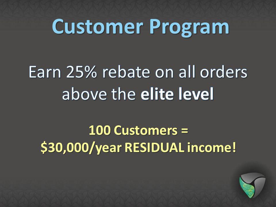 Customer Program