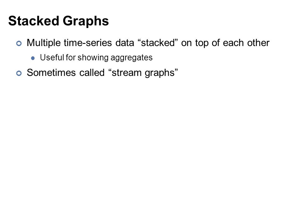 Stacked Graphs Multiple time-series data stacked on top of each other Useful for showing aggregates Sometimes called stream graphs