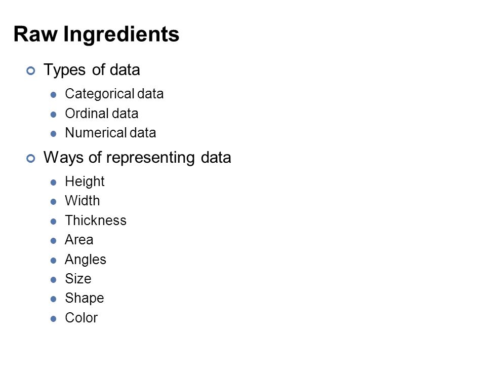 Raw Ingredients Types of data Categorical data Ordinal data Numerical data Ways of representing data Height Width Thickness Area Angles Size Shape Col