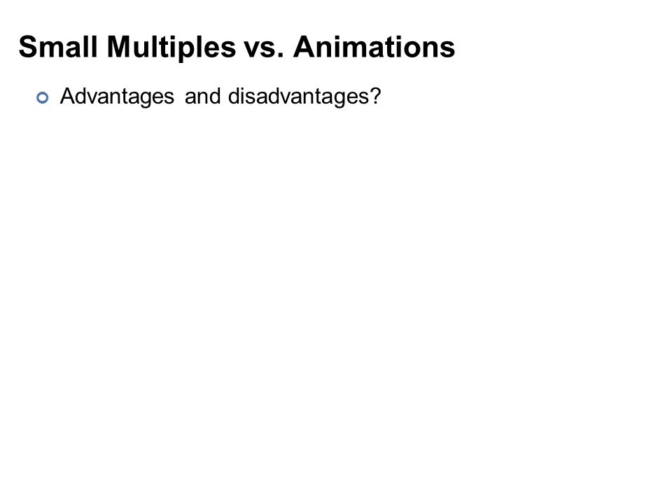Small Multiples vs. Animations Advantages and disadvantages