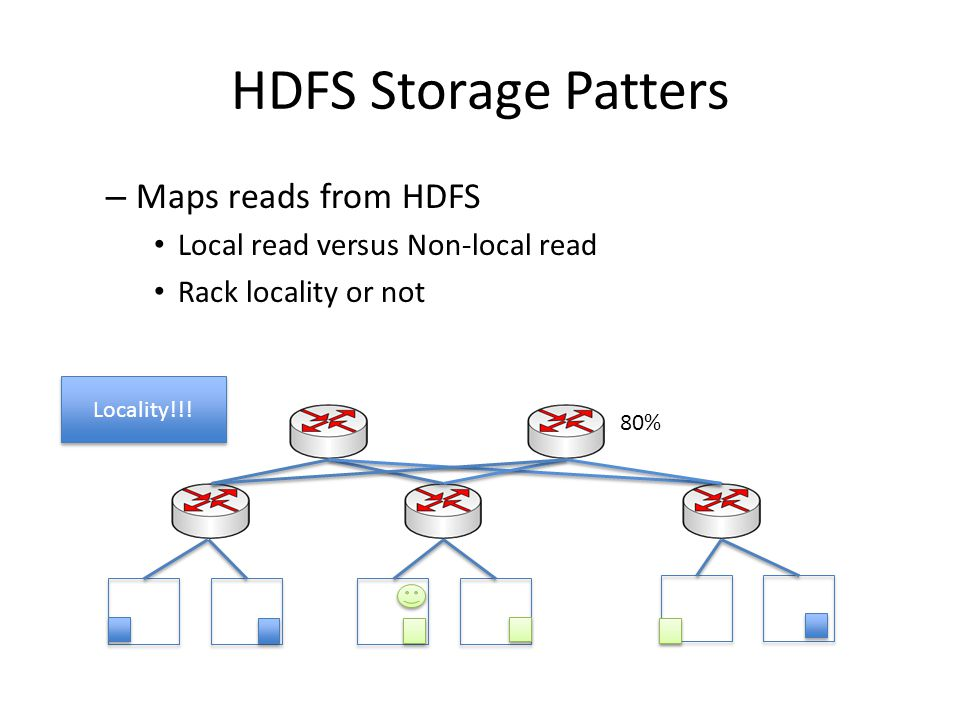 HDFS Storage Patters – Maps reads from HDFS Local read versus Non-local read Rack locality or not 80% Locality!!!