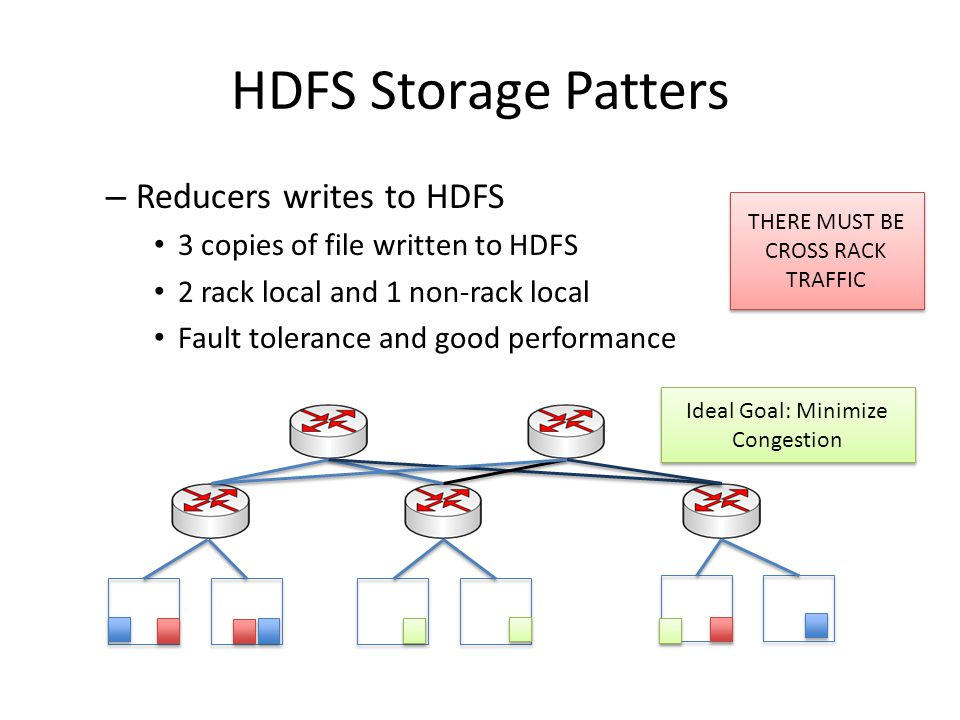 HDFS Storage Patters – Reducers writes to HDFS 3 copies of file written to HDFS 2 rack local and 1 non-rack local Fault tolerance and good performance