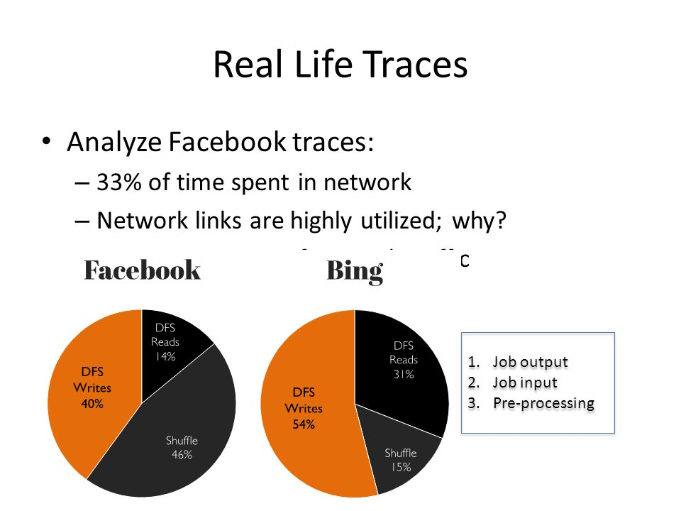 Real Life Traces Analyze Facebook traces: – 33% of time spent in network – Network links are highly utilized; why? – Determine cause of network traffi