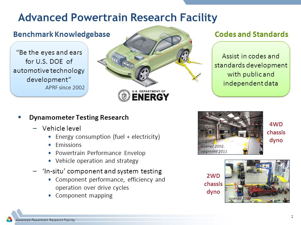 Advanced Powertrain Research Facility  Dynamometer Testing Research –Vehicle level Energy consumption (fuel + electricity) Emissions Powertrain Perfo