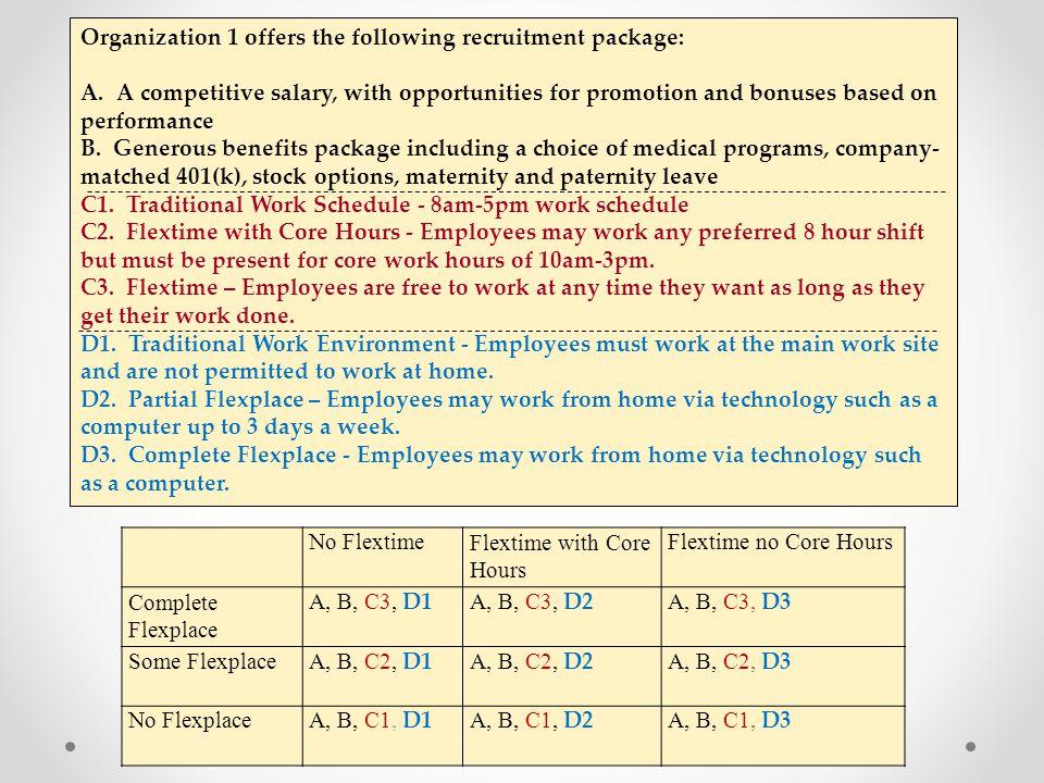 No FlextimeFlextime with Core Hours Flextime no Core Hours Complete Flexplace A, B, C3, D1 A, B, C3, D2 A, B, C3, D3 Some Flexplace A, B, C2, D1 A, B,