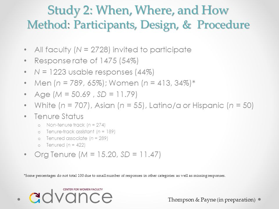Study 2: When, Where, and How Method: Participants, Design, & Procedure All faculty (N = 2728) invited to participate Response rate of 1475 (54%) N =