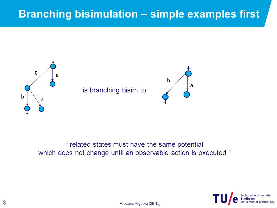 3 Process Algebra (2IF45) Branching bisimulation – simple examples first a b  is branching bisim to a a b related states must have the same potential which does not change until an observable action is executed