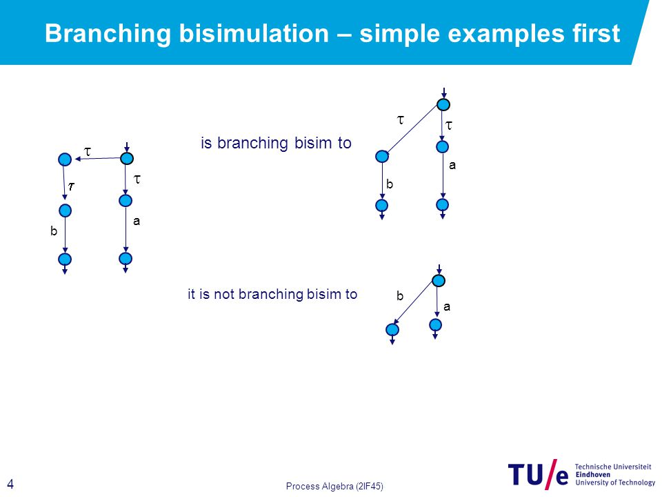 15 Process Algebra (2IF45) Axiomatizing Rooted Branching Bisimulations Language: BPA  (A) Signature: 0, 1, (a._ ) a  A, , +, Language terms T(BPA  (A,)) Closed terms C(BPA  (A)) Strong Bisimilarity on LTSs Equality of terms x+ y = y+x (x+y) + z = x+ (y + z) x + x = x x+ 0 = x (x+ y)  z = x  z+y  z (x  y)  z = x  (y  z) 0  x = 0 x  1 = x 1  x = x a.x  y = a.(x  y) Completeness Soundness Deduction rules for BPA  (A) (a  A  ): x  x' x + y  x' a a  11  x  (x + y)   a.x  x  a  y  y' x + y  y' a a y  (x + y)  ⑥ x  x' x  y  x'  y a a x  y  (x  y)     x  y  y' x  y  y' a a Rooted Branching