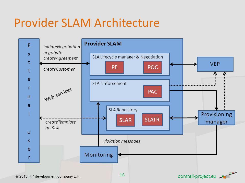 © 2013 HP development company L.P. Provider SLAM Architecture 16 contrail-project.eu Provider SLAM SLA Repository SLA Lifecycle manager & Negotiation