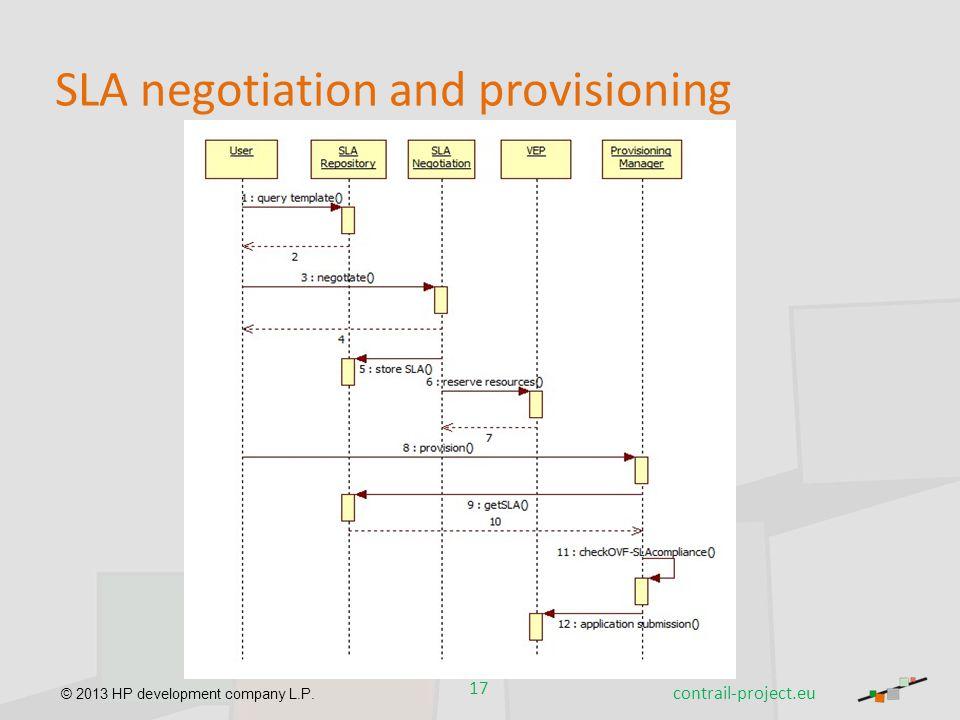 © 2013 HP development company L.P. SLA negotiation and provisioning 17 contrail-project.eu