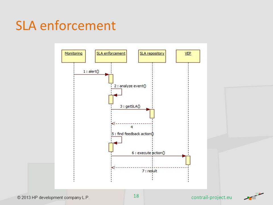 © 2013 HP development company L.P. SLA enforcement 18 contrail-project.eu