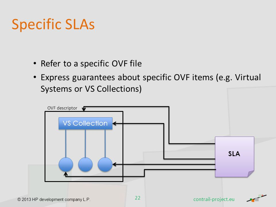 © 2013 HP development company L.P. Refer to a specific OVF file Express guarantees about specific OVF items (e.g. Virtual Systems or VS Collections) S