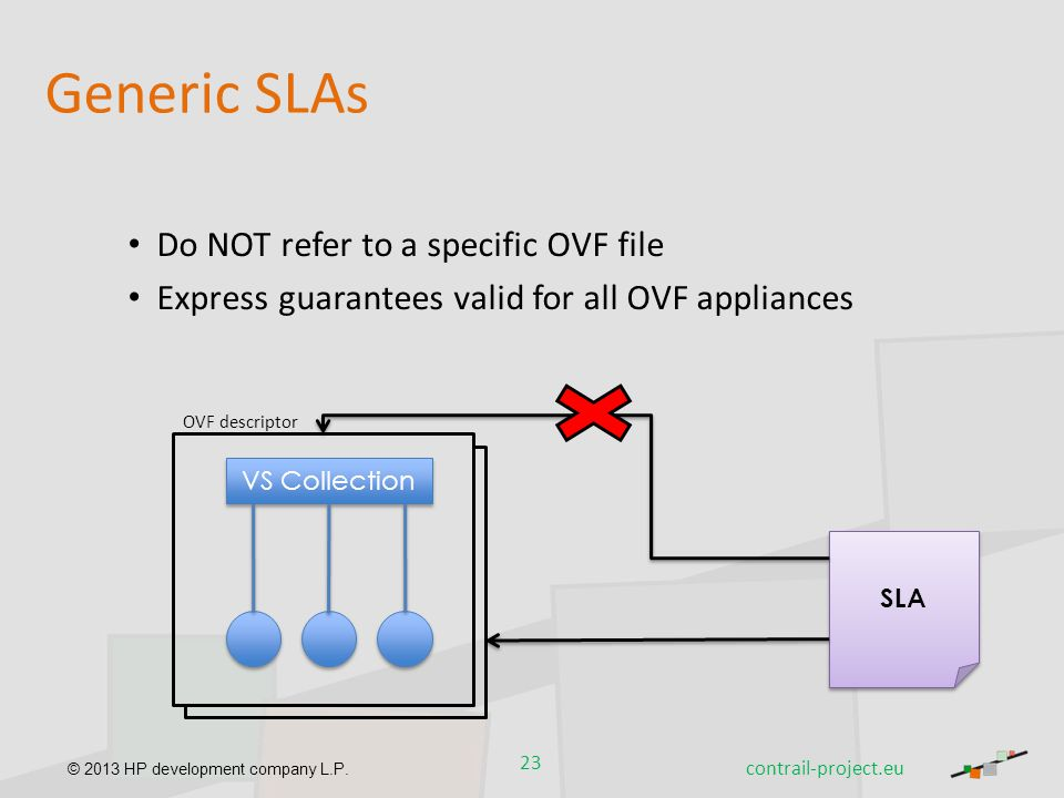 © 2013 HP development company L.P. Do NOT refer to a specific OVF file Express guarantees valid for all OVF appliances Generic SLAs 23 contrail-projec