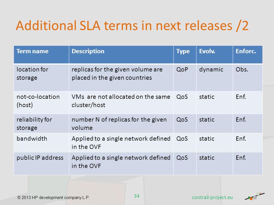 © 2013 HP development company L.P. Additional SLA terms in next releases /2 34 contrail-project.eu Term nameDescriptionTypeEvolv.Enforc. location for