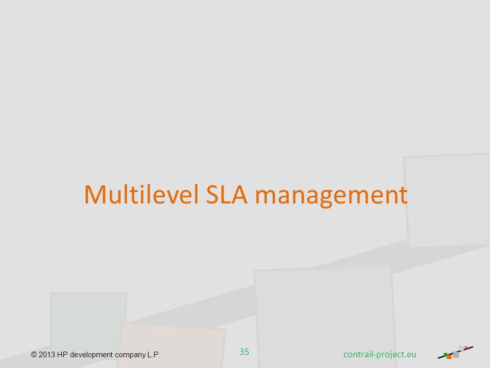 © 2013 HP development company L.P. 35 contrail-project.eu Multilevel SLA management