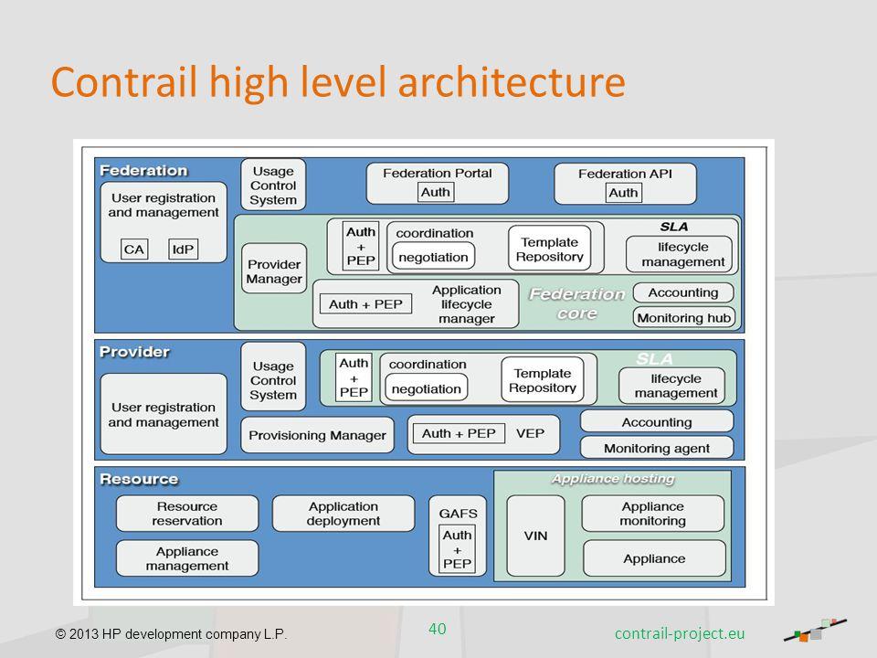 © 2013 HP development company L.P. Contrail high level architecture 40 contrail-project.eu