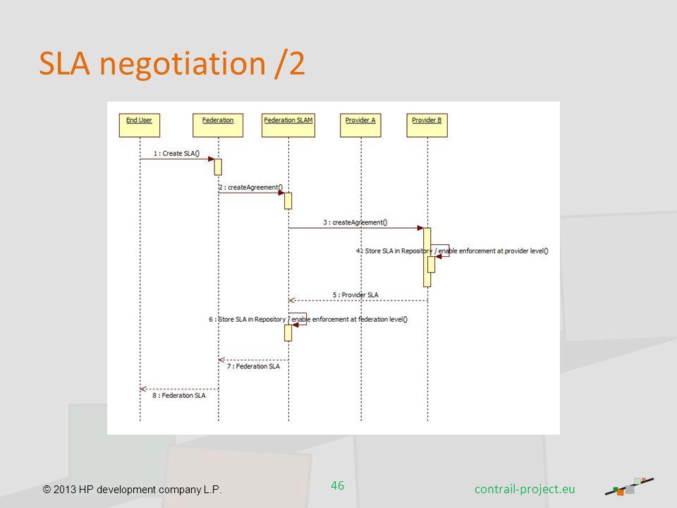 © 2013 HP development company L.P. SLA negotiation /2 46 contrail-project.eu
