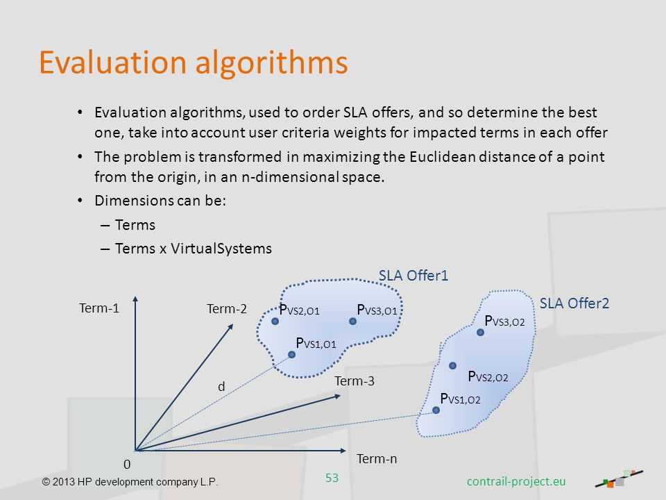 © 2013 HP development company L.P. Evaluation algorithms Evaluation algorithms, used to order SLA offers, and so determine the best one, take into acc