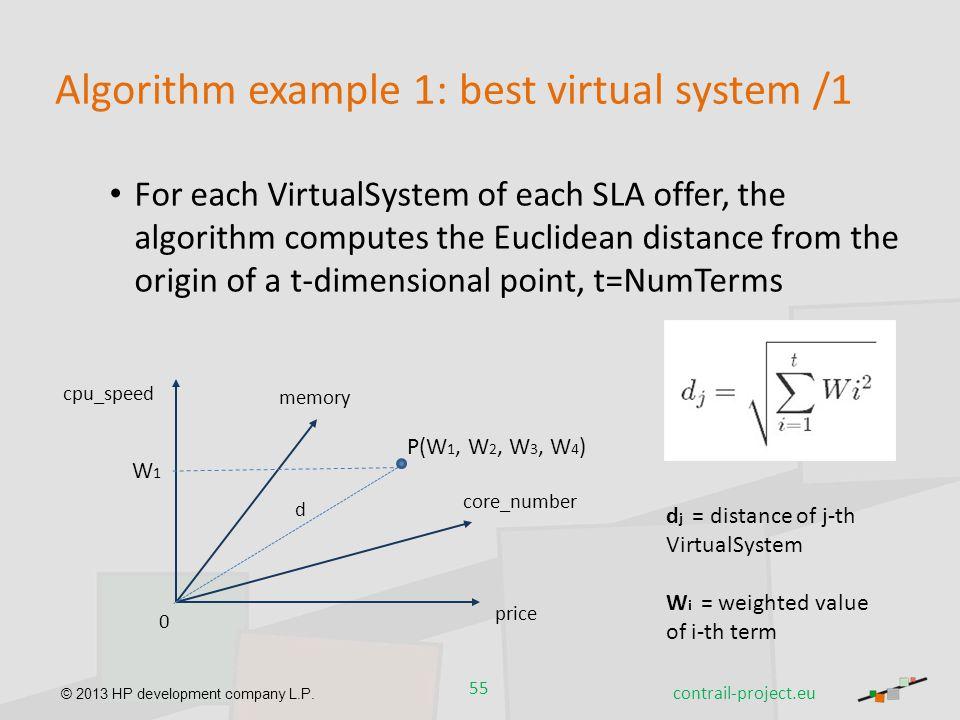 © 2013 HP development company L.P. Algorithm example 1: best virtual system /1 For each VirtualSystem of each SLA offer, the algorithm computes the Eu