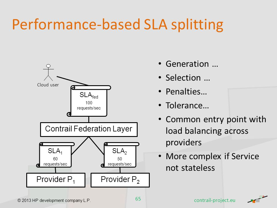 © 2013 HP development company L.P. Generation … Selection … Penalties… Tolerance… Common entry point with load balancing across providers More complex