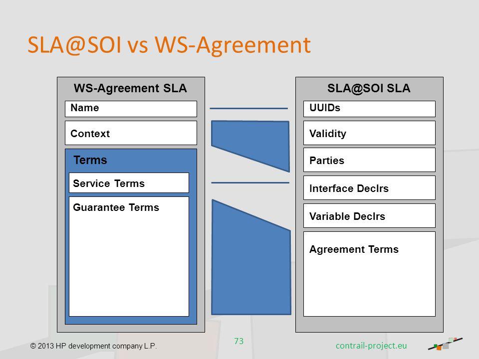 © 2013 HP development company L.P. SLA@SOI vs WS-Agreement WS-Agreement SLA Terms Service Terms Guarantee Terms Context Name SLA@SOI SLA Validity UUID