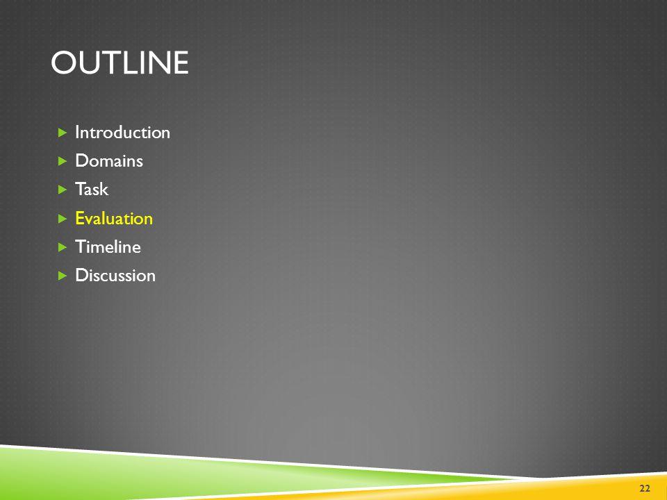 OUTLINE  Introduction  Domains  Task  Evaluation  Timeline  Discussion 22