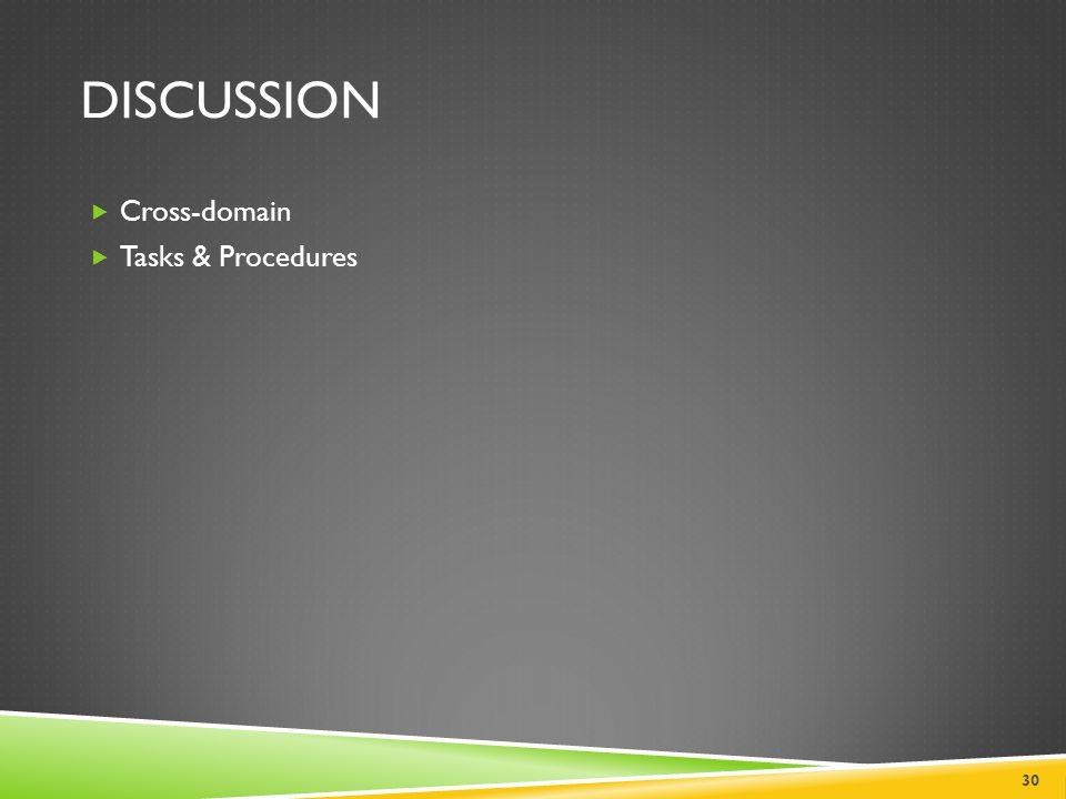 DISCUSSION 30  Cross-domain  Tasks & Procedures