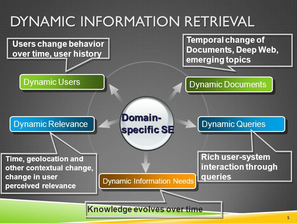 DYNAMIC INFORMATION RETRIEVAL Dynamic Relevance Dynamic Users Dynamic Queries Dynamic Documents Dynamic Information Needs Users change behavior over t