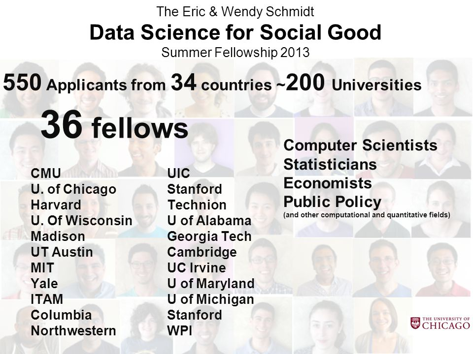 550 Applicants from 34 countries ~ 200 Universities 36 fellows Computer Scientists Statisticians Economists Public Policy (and other computational and